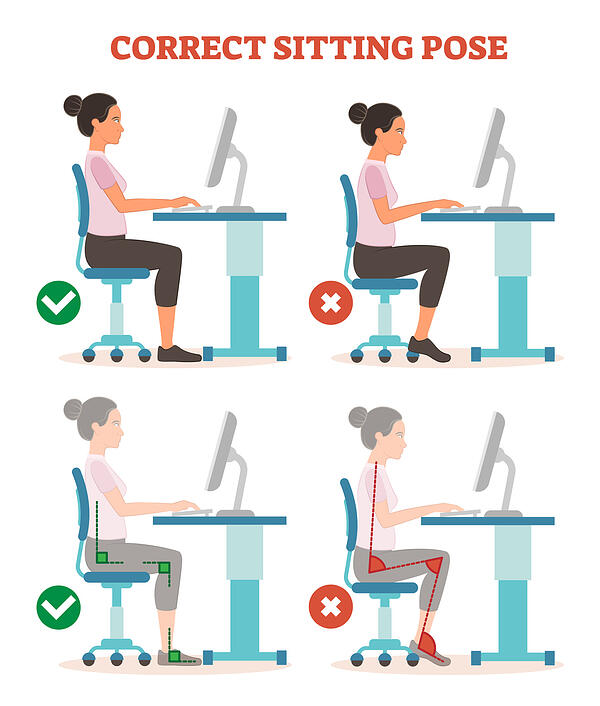 Ergonomics Correct Sitting Pose