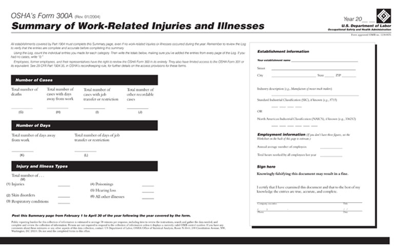 Beginning February 1st Employers Must Post In The Workplace Their OSHA Form 300A Summary Of Work Related Injuries And Illnesses